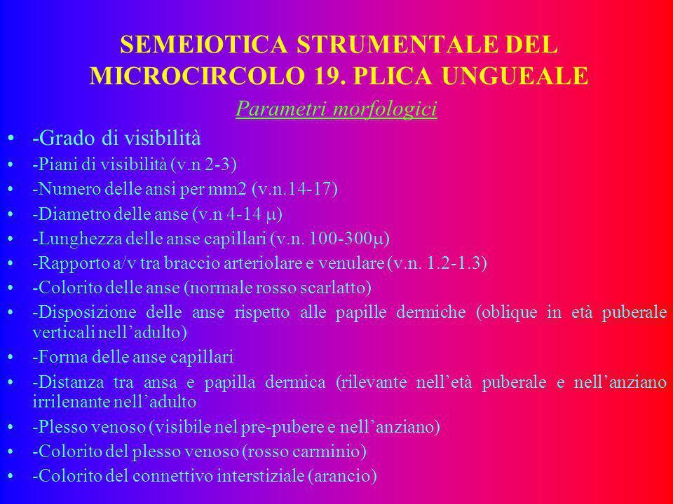 SEMEIOTICA STRUMENTALE DEL MICROCIRCOLO 19. PLICA UNGUEALE Parametri morfologici -Grado di visibilità -Piani di visibilità (v.n 2-3) -Numero delle ans