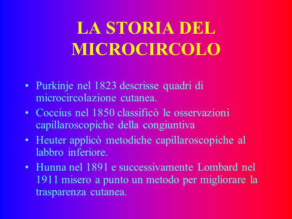LA STORIA DEL MICROCIRCOLO Purkinje nel 1823 descrisse quadri di microcircolazione cutanea.