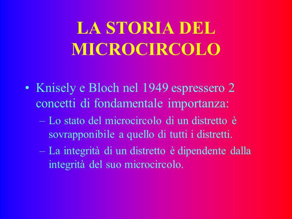 LA STORIA DEL MICROCIRCOLO Knisely e Bloch nel 1949 espressero 2 concetti di fondamentale importanza: –Lo stato del microcircolo di un distretto è sovrapponibile a quello di tutti i distretti.