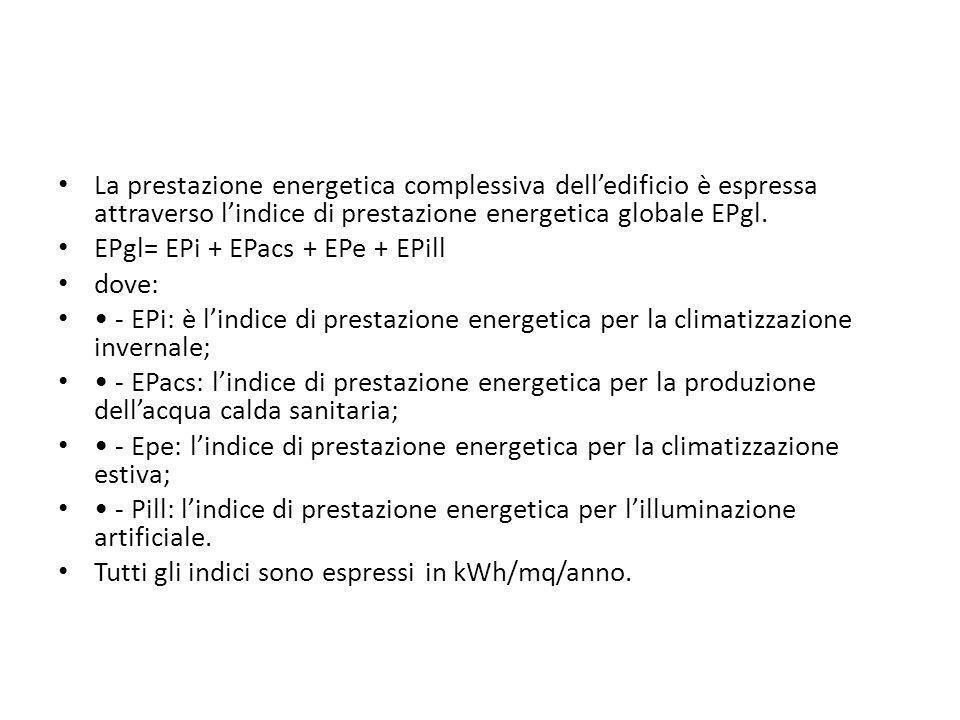 La prestazione energetica complessiva delledificio è espressa attraverso lindice di prestazione energetica globale EPgl. EPgl= EPi + EPacs + EPe + EPi