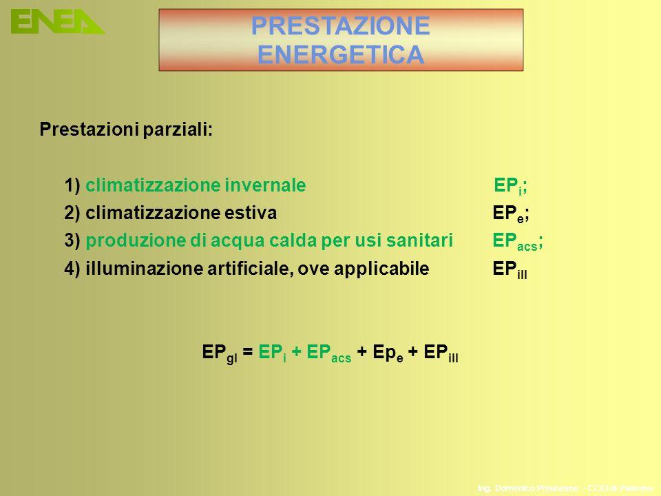 Ing. Domenico Prisinzano – CCEI di Palermo Prestazioni parziali: 1) climatizzazione invernaleEP i ; 2) climatizzazione estiva EP e ; 3) produzione di