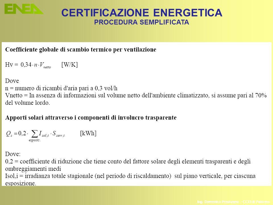 Ing. Domenico Prisinzano – CCEI di Palermo CERTIFICAZIONE ENERGETICA PROCEDURA SEMPLIFICATA