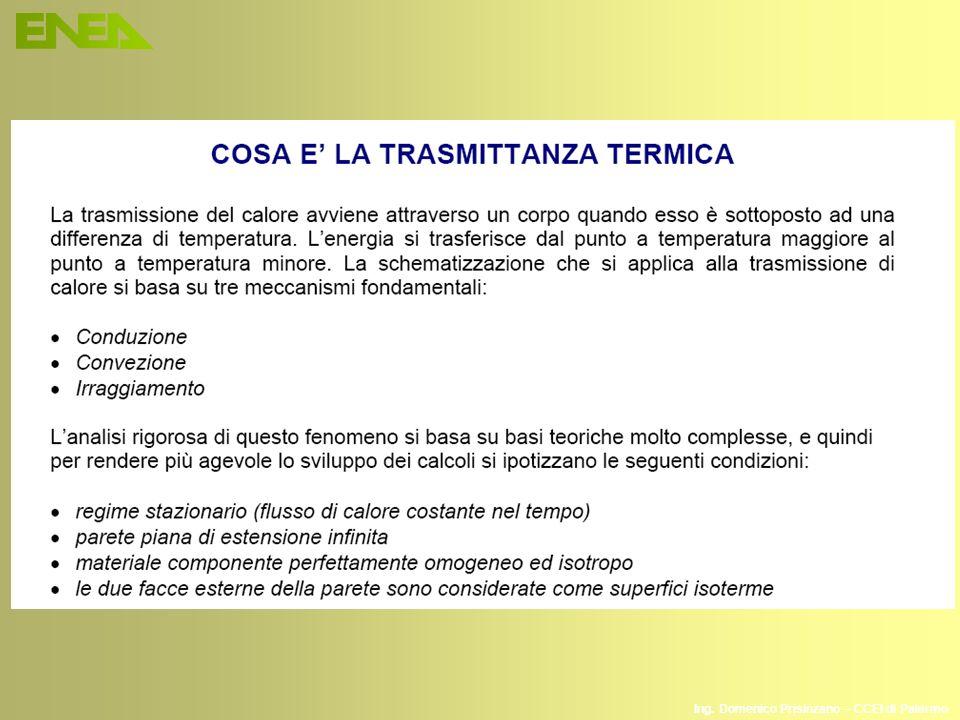 Ing. Domenico Prisinzano – CCEI di Palermo
