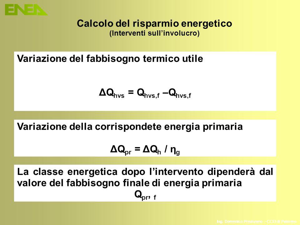 Variazione del fabbisogno termico utile ΔQ hvs = Q hvs,f –Q hvs,f Calcolo del risparmio energetico (Interventi sullinvolucro) Variazione della corrisp