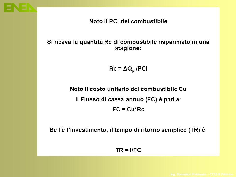 Ing. Domenico Prisinzano – CCEI di Palermo Noto il PCI del combustibile Si ricava la quantità Rc di combustibile risparmiato in una stagione: Rc = ΔQ
