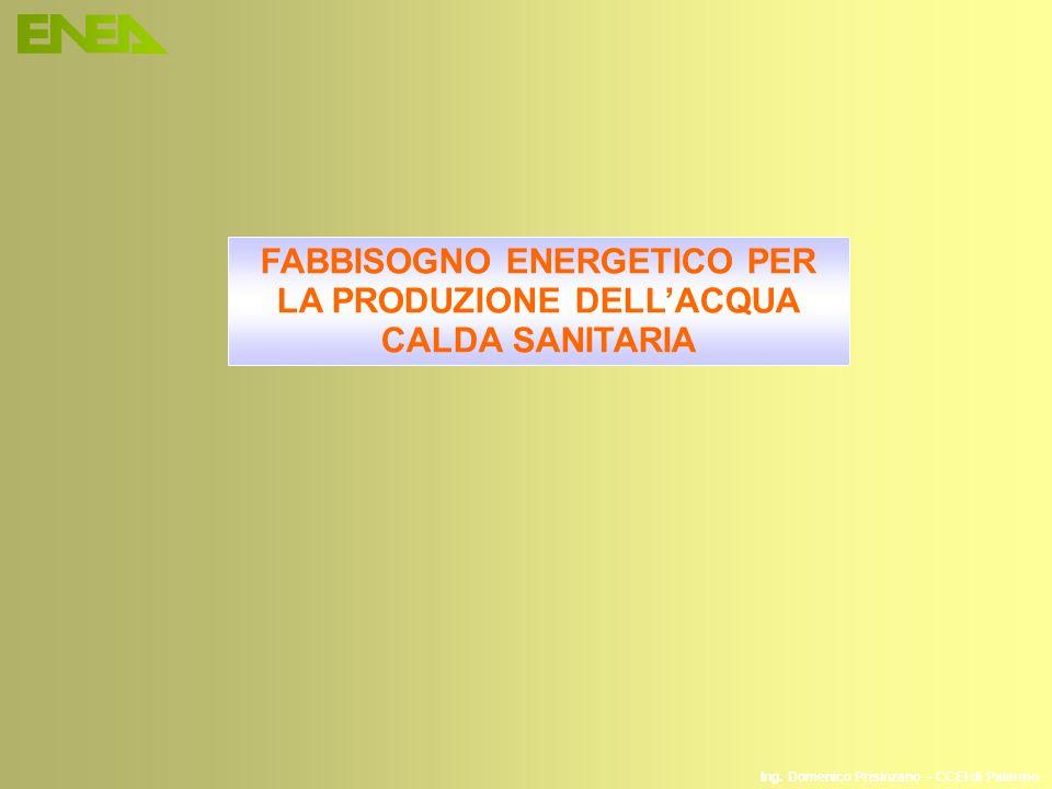 Ing. Domenico Prisinzano – CCEI di Palermo FABBISOGNO ENERGETICO PER LA PRODUZIONE DELLACQUA CALDA SANITARIA