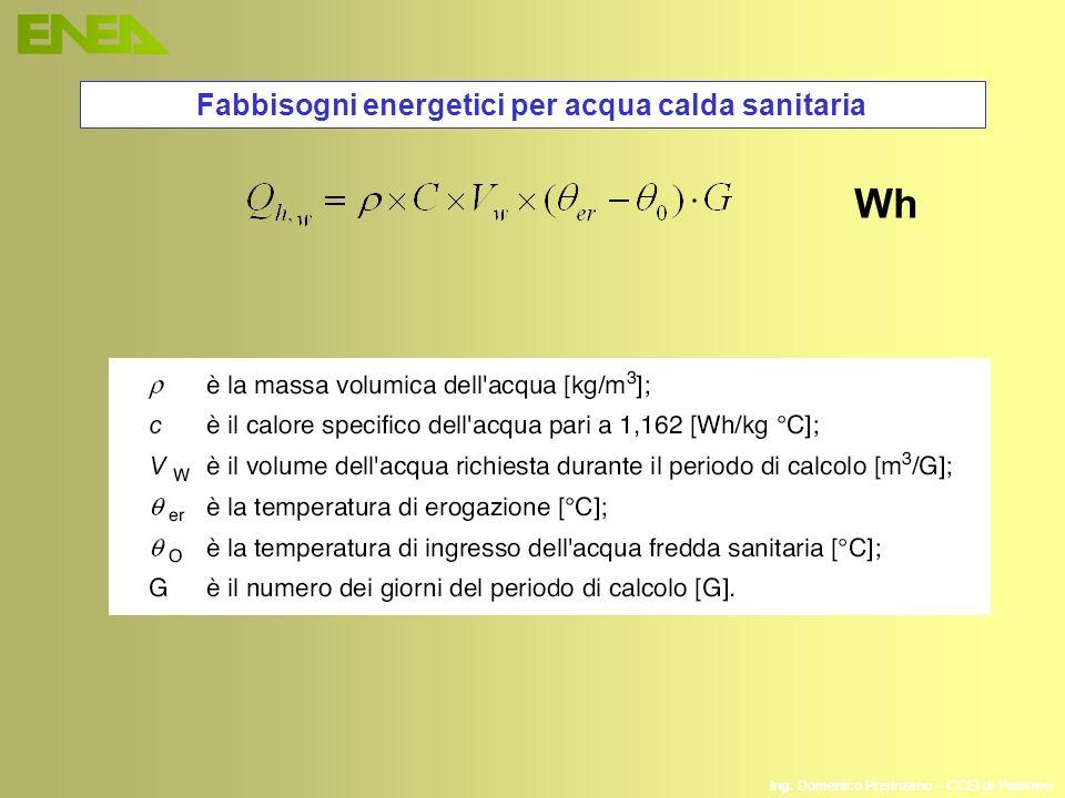 Ing. Domenico Prisinzano – CCEI di Palermo Fabbisogni energetici per acqua calda sanitaria Wh
