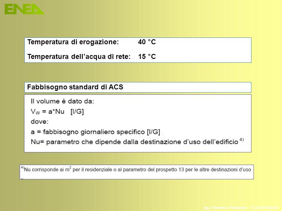 Ing. Domenico Prisinzano – CCEI di Palermo Temperatura di erogazione: 40 °C Temperatura dellacqua di rete:15 °C Fabbisogno standard di ACS