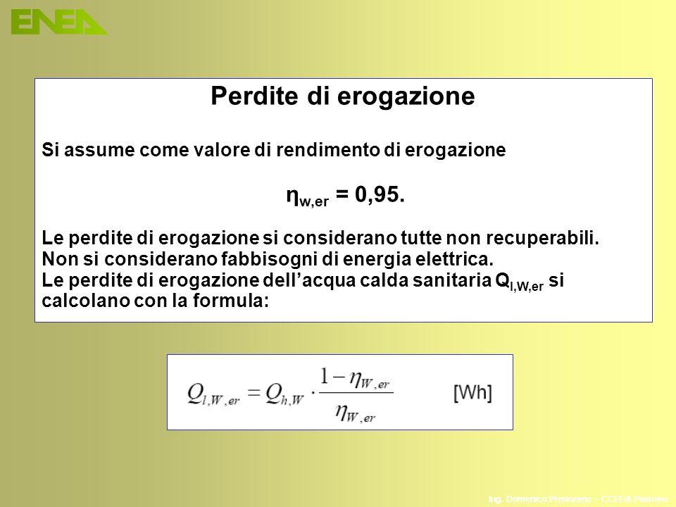 Ing. Domenico Prisinzano – CCEI di Palermo Perdite di erogazione Si assume come valore di rendimento di erogazione η w,er = 0,95. Le perdite di erogaz