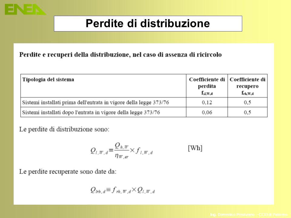 Ing. Domenico Prisinzano – CCEI di Palermo Perdite di distribuzione
