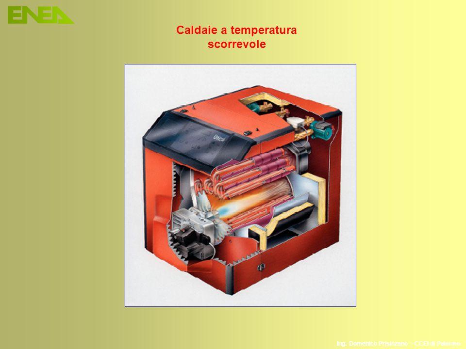 Caldaie a temperatura scorrevole