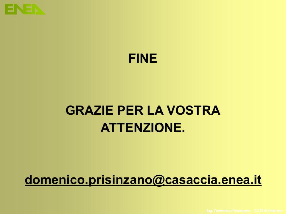 Ing. Domenico Prisinzano – CCEI di Palermo FINE GRAZIE PER LA VOSTRA ATTENZIONE. domenico.prisinzano@casaccia.enea.it