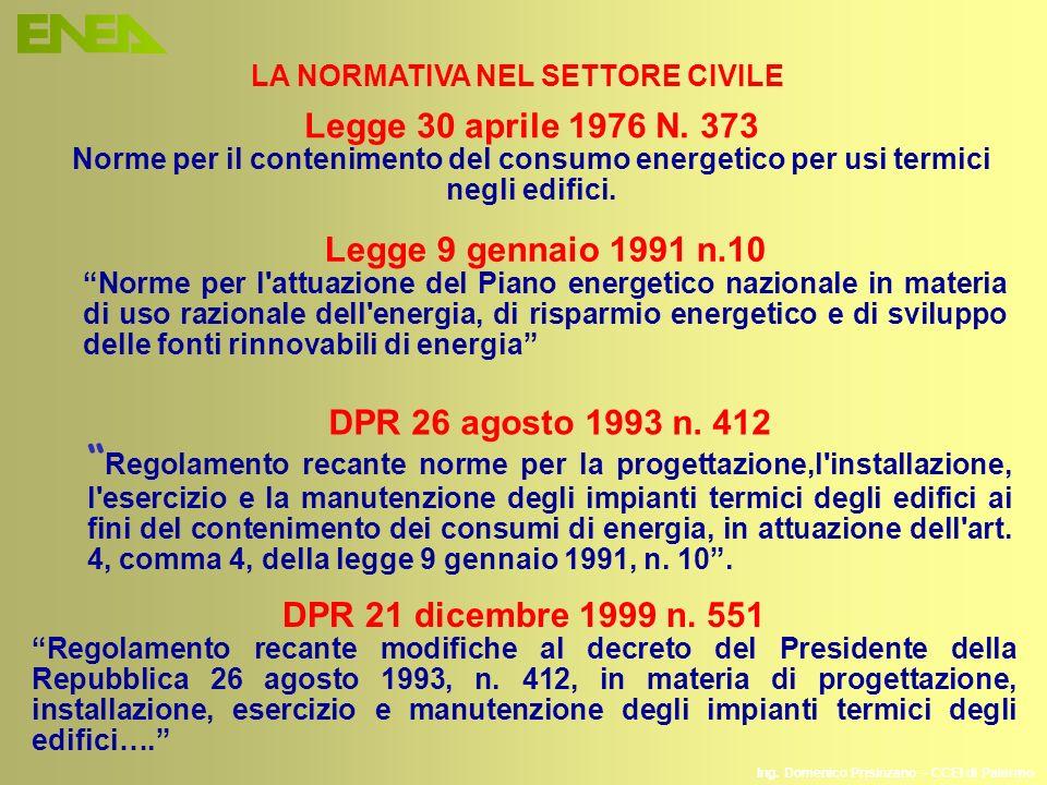 Ing. Domenico Prisinzano – CCEI di Palermo LA NORMATIVA NEL SETTORE CIVILE Legge 30 aprile 1976 N. 373 Norme per il contenimento del consumo energetic