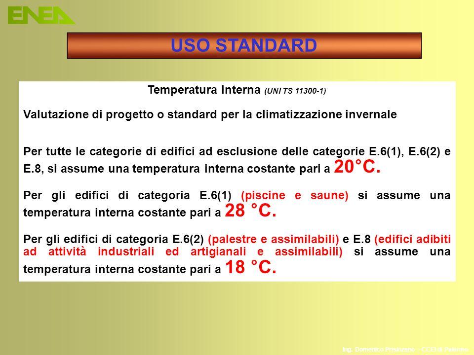 Ing. Domenico Prisinzano – CCEI di Palermo Temperatura interna (UNI TS 11300-1) Valutazione di progetto o standard per la climatizzazione invernale Pe