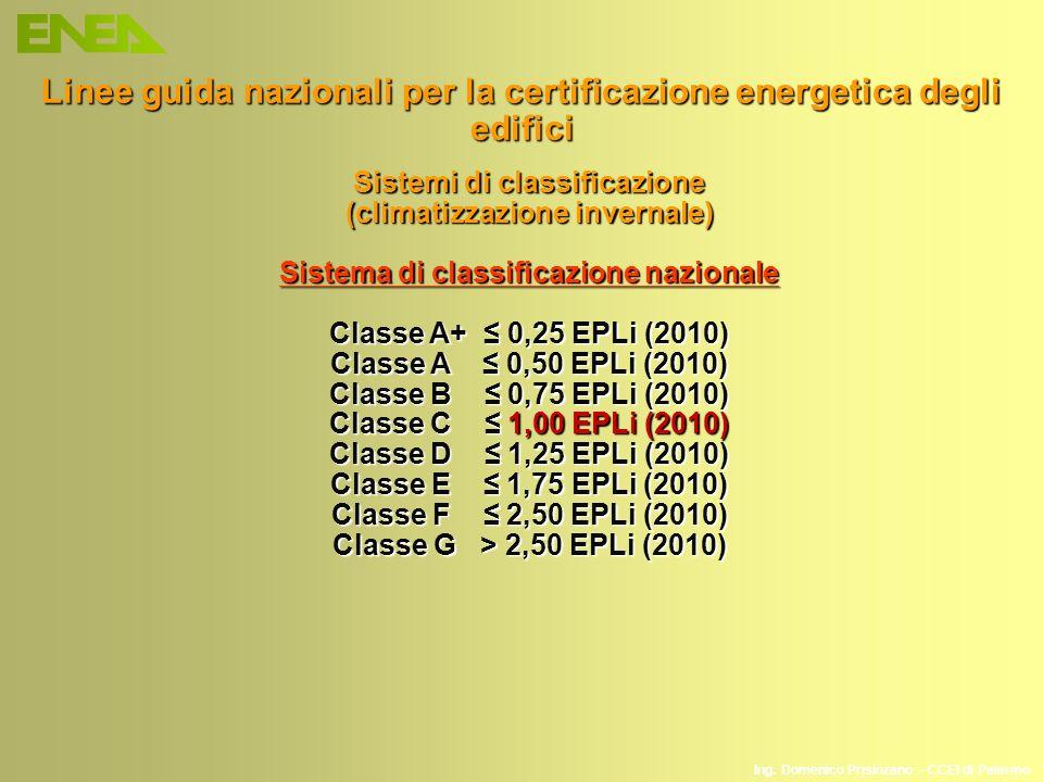 Ing. Domenico Prisinzano – CCEI di Palermo Linee guida nazionali per la certificazione energetica degli edifici Sistemi di classificazione (climatizza
