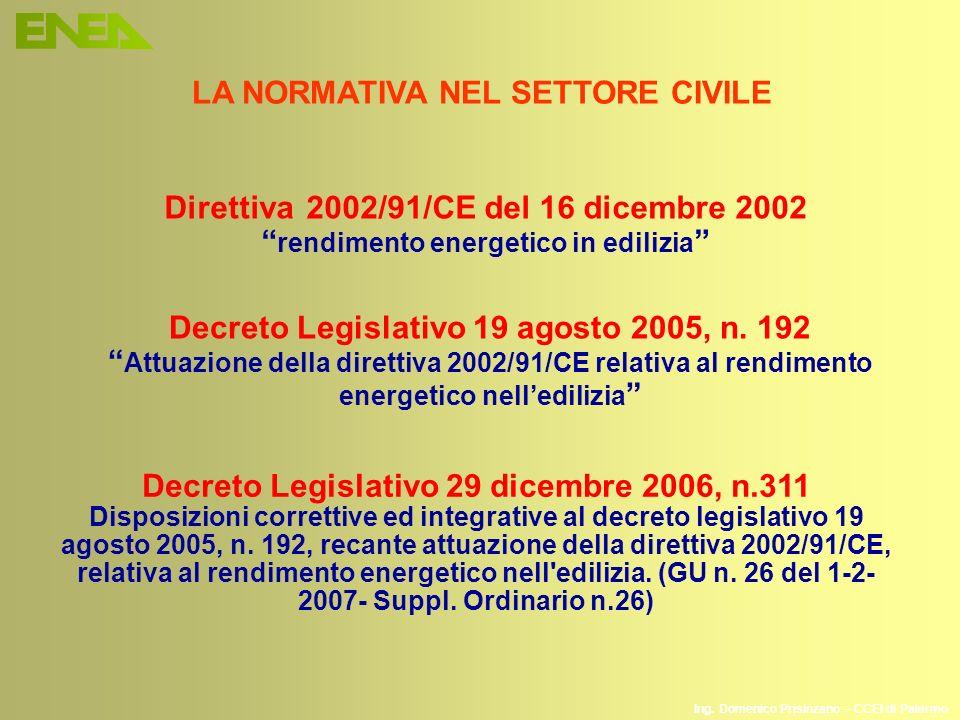 Ing. Domenico Prisinzano – CCEI di Palermo Direttiva 2002/91/CE del 16 dicembre 2002 rendimento energetico in edilizia LA NORMATIVA NEL SETTORE CIVILE