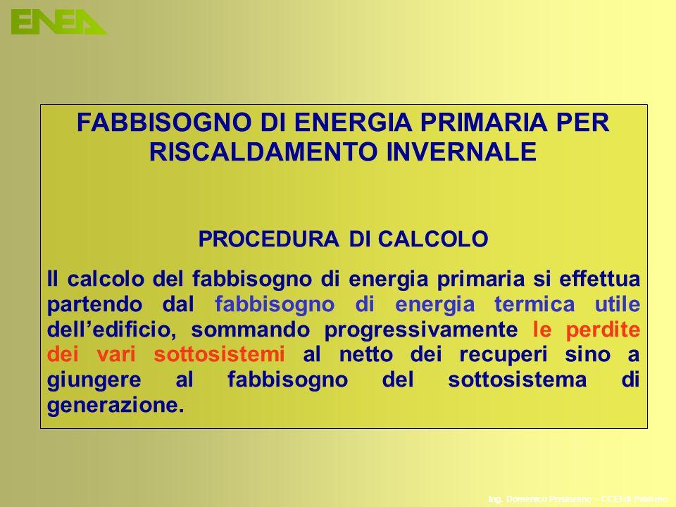 Ing. Domenico Prisinzano – CCEI di Palermo FABBISOGNO DI ENERGIA PRIMARIA PER RISCALDAMENTO INVERNALE PROCEDURA DI CALCOLO Il calcolo del fabbisogno d