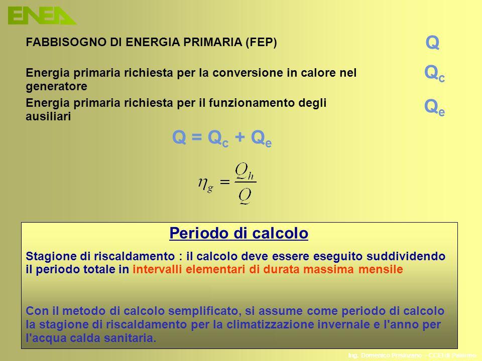 Ing. Domenico Prisinzano – CCEI di Palermo Energia primaria richiesta per il funzionamento degli ausiliari Periodo di calcolo Stagione di riscaldament