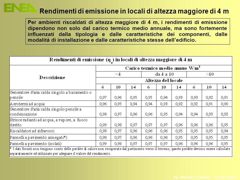 Ing. Domenico Prisinzano – CCEI di Palermo Rendimenti di emissione in locali di altezza maggiore di 4 m Per ambienti riscaldati di altezza maggiore di