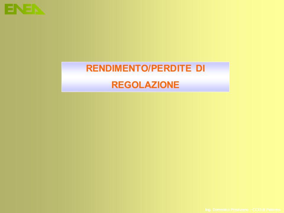Ing. Domenico Prisinzano – CCEI di Palermo RENDIMENTO/PERDITE DI REGOLAZIONE