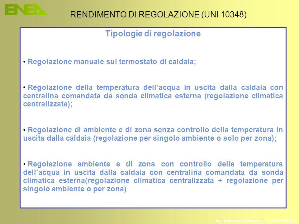 Ing. Domenico Prisinzano – CCEI di Palermo RENDIMENTO DI REGOLAZIONE (UNI 10348) Tipologie di regolazione Regolazione manuale sul termostato di caldai