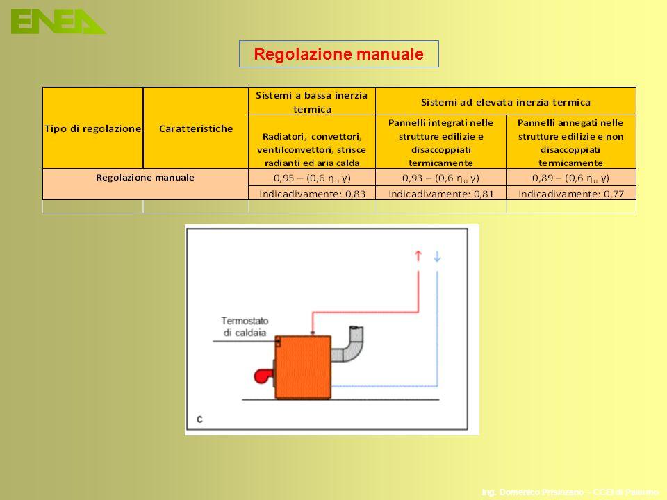 Ing. Domenico Prisinzano – CCEI di Palermo Regolazione manuale