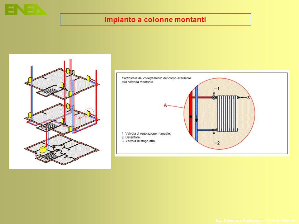 Ing. Domenico Prisinzano – CCEI di Palermo Impianto a colonne montanti