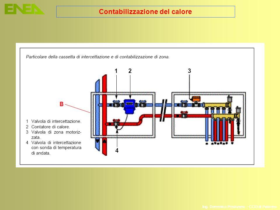 Ing. Domenico Prisinzano – CCEI di Palermo Contabilizzazione del calore