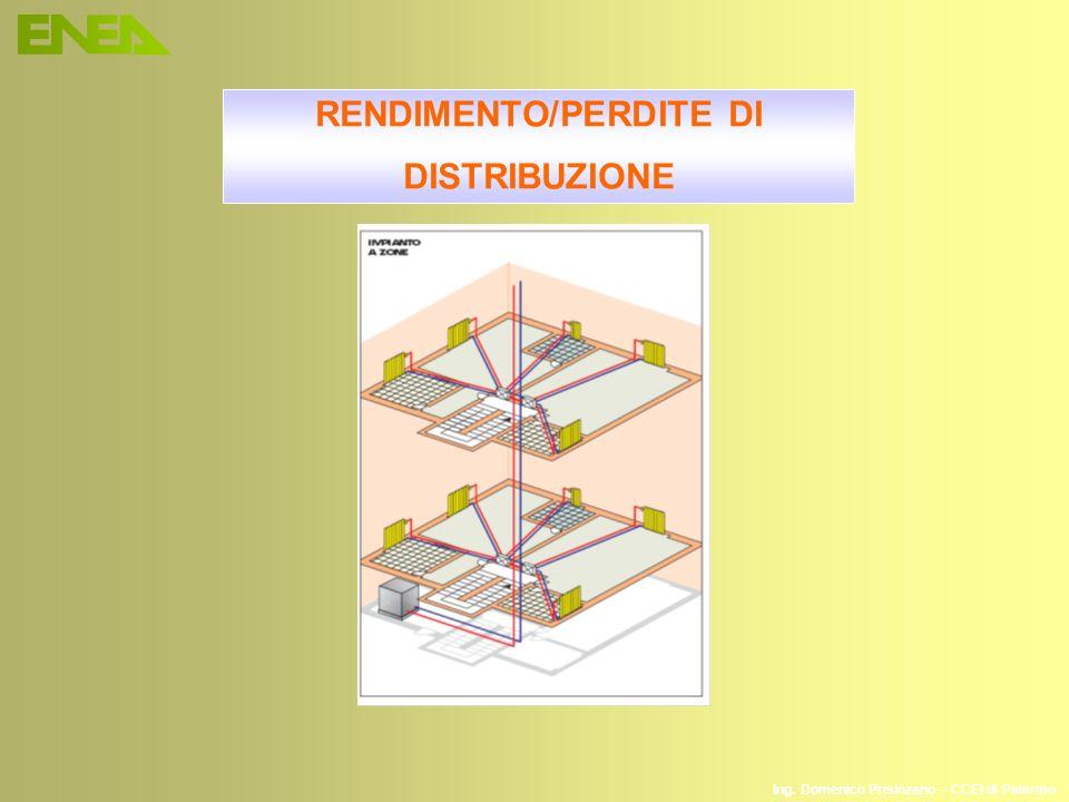 Ing. Domenico Prisinzano – CCEI di Palermo RENDIMENTO/PERDITE DI DISTRIBUZIONE