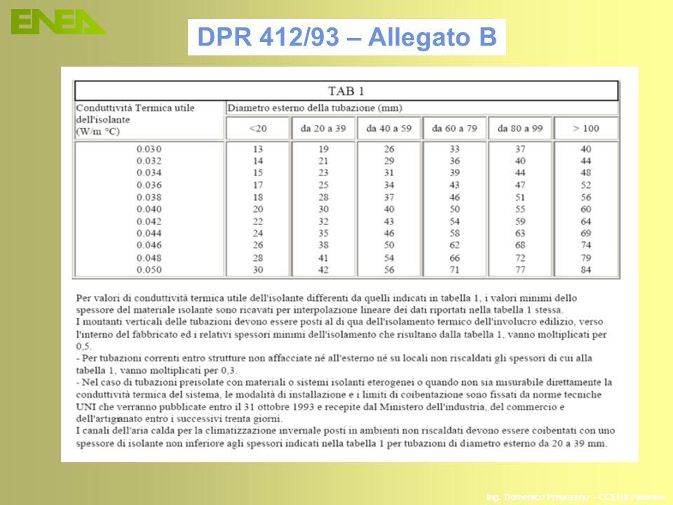 Ing. Domenico Prisinzano – CCEI di Palermo DPR 412/93 – Allegato B