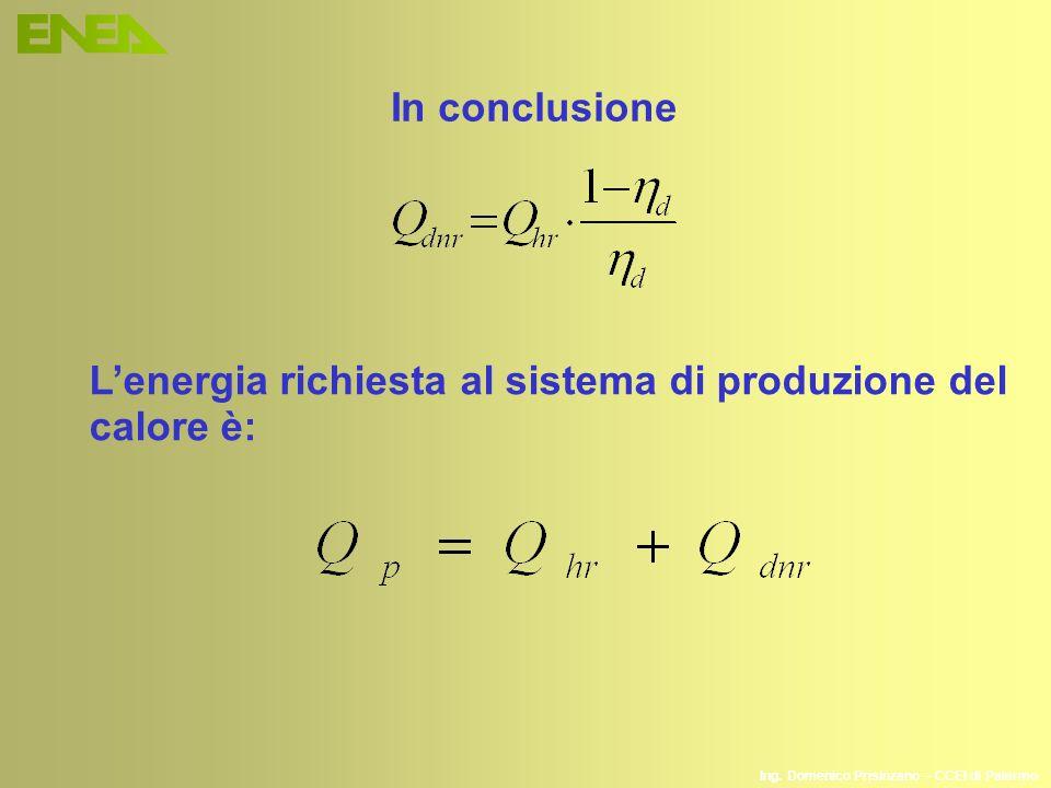 Ing. Domenico Prisinzano – CCEI di Palermo In conclusione Lenergia richiesta al sistema di produzione del calore è: