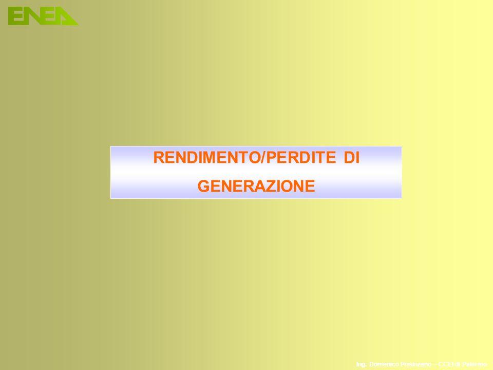 Ing. Domenico Prisinzano – CCEI di Palermo RENDIMENTO/PERDITE DI GENERAZIONE