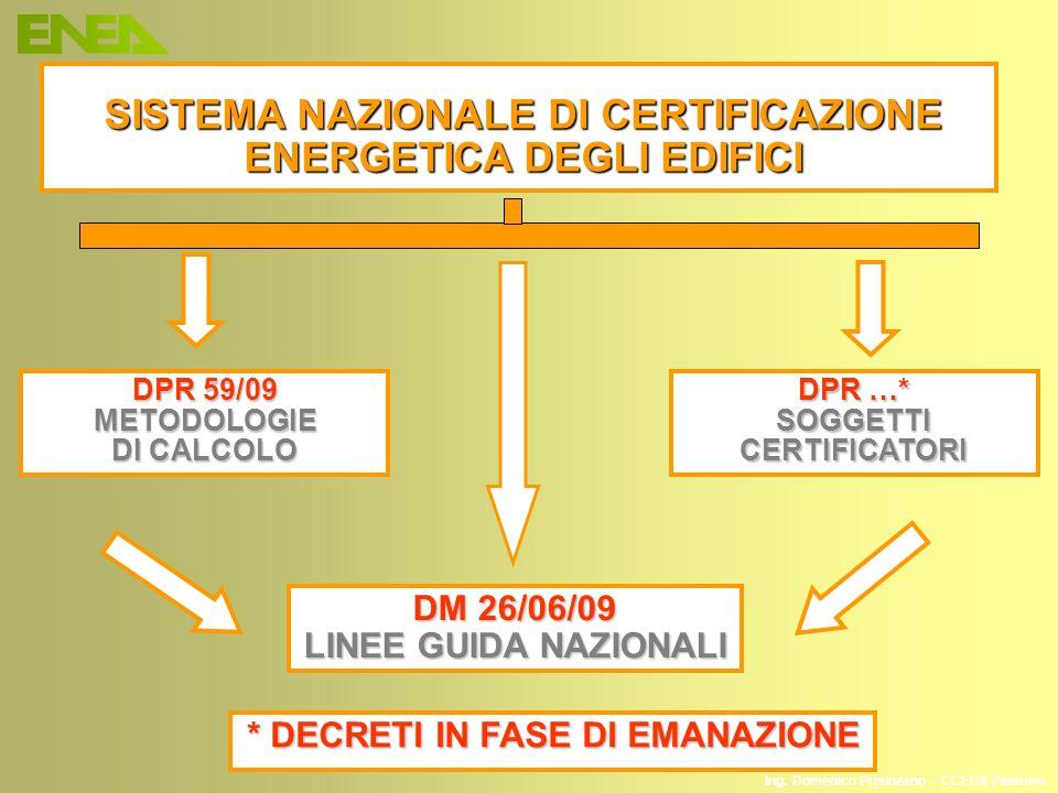 Ing. Domenico Prisinzano – CCEI di Palermo SISTEMA NAZIONALE DI CERTIFICAZIONE ENERGETICA DEGLI EDIFICI DM 26/06/09 LINEE GUIDA NAZIONALI DPR …* SOGGE