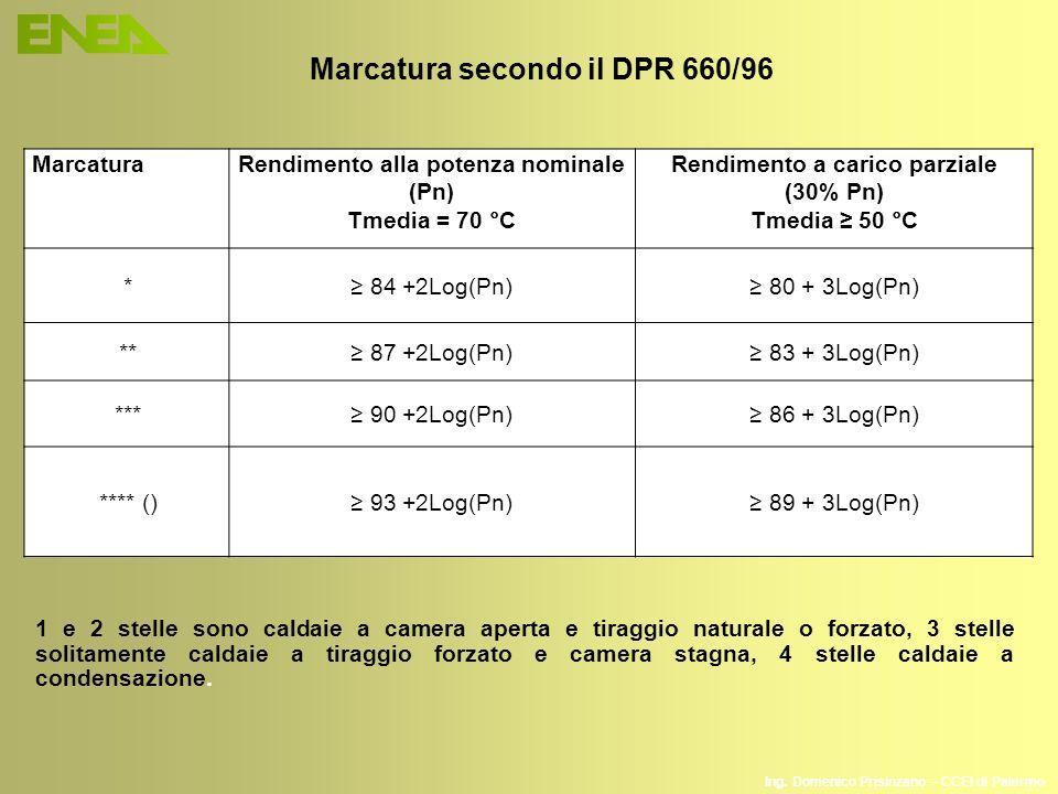 Ing. Domenico Prisinzano – CCEI di Palermo MarcaturaRendimento alla potenza nominale (Pn) Tmedia = 70 °C Rendimento a carico parziale (30% Pn) Tmedia