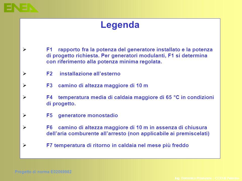 Ing. Domenico Prisinzano – CCEI di Palermo Legenda F1 rapporto fra la potenza del generatore installato e la potenza di progetto richiesta. Per genera