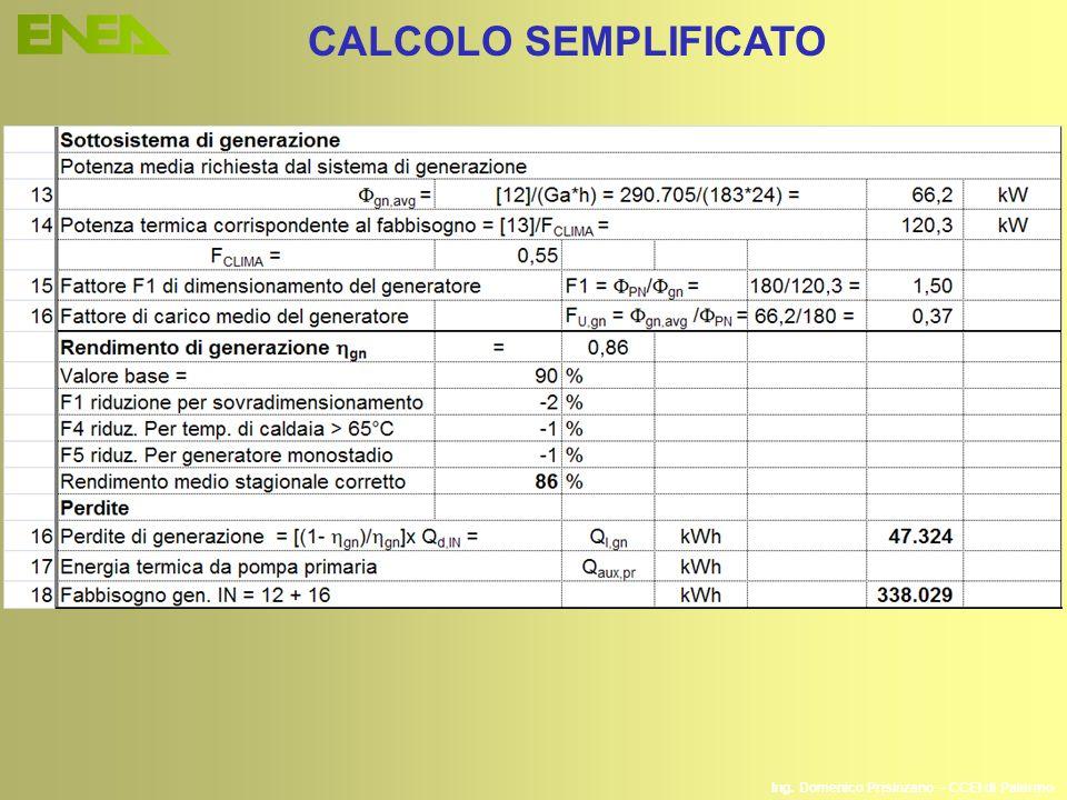 Ing. Domenico Prisinzano – CCEI di Palermo CALCOLO SEMPLIFICATO
