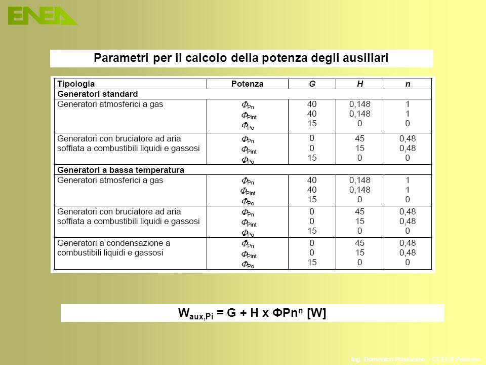 Ing. Domenico Prisinzano – CCEI di Palermo Parametri per il calcolo della potenza degli ausiliari W aux,Pi = G + H x ФPn n [W]