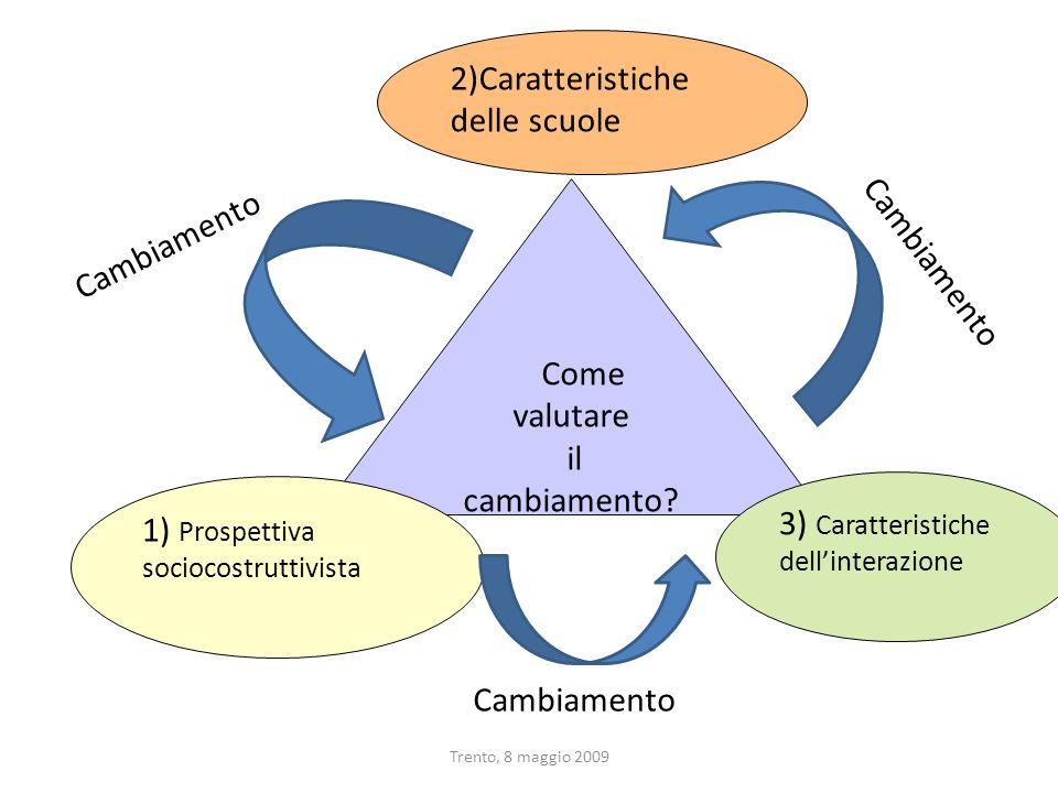 Trento, 8 maggio 2009 Come valutare il cambiamento? 1) Prospettiva sociocostruttivista 2)Caratteristiche delle scuole 3) Caratteristiche dellinterazio