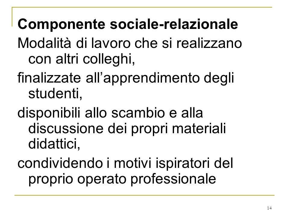 14 Componente sociale-relazionale Modalità di lavoro che si realizzano con altri colleghi, finalizzate allapprendimento degli studenti, disponibili al