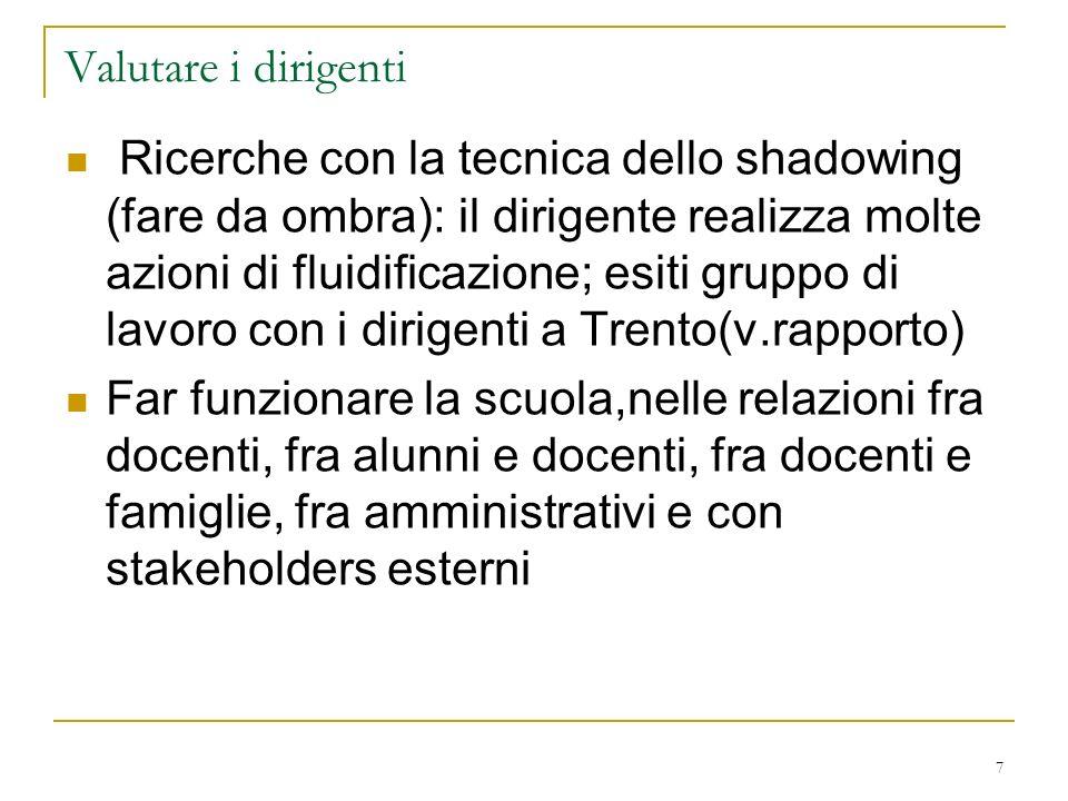 7 Valutare i dirigenti Ricerche con la tecnica dello shadowing (fare da ombra): il dirigente realizza molte azioni di fluidificazione; esiti gruppo di