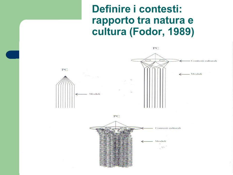 Definire i contesti: rapporto tra natura e cultura (Fodor, 1989)