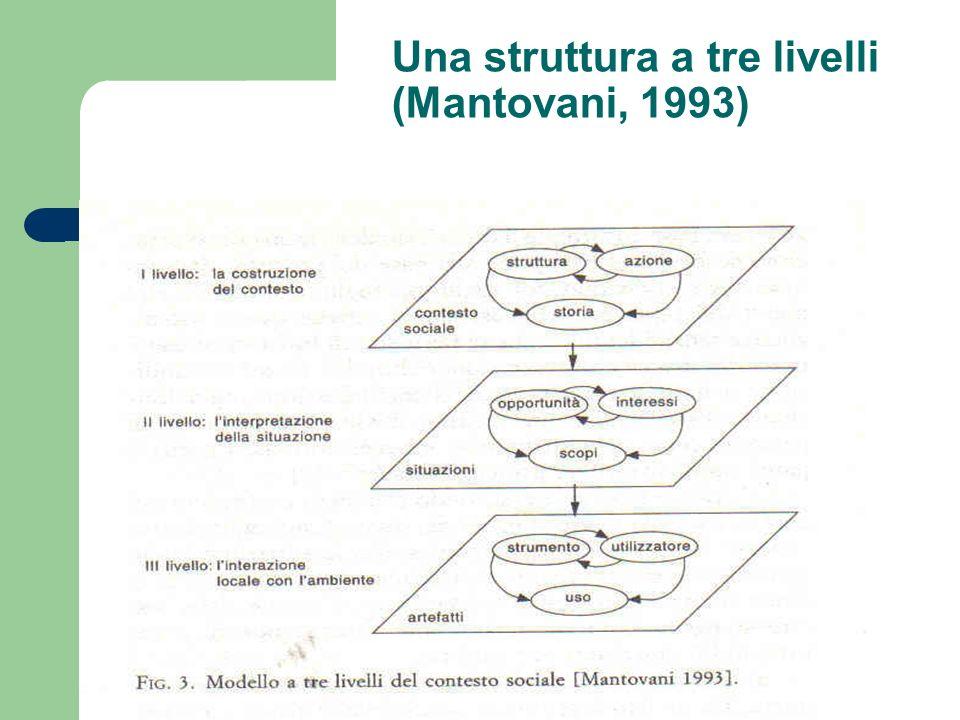 Contesto come quadro (Perret-Clermont, 2006)