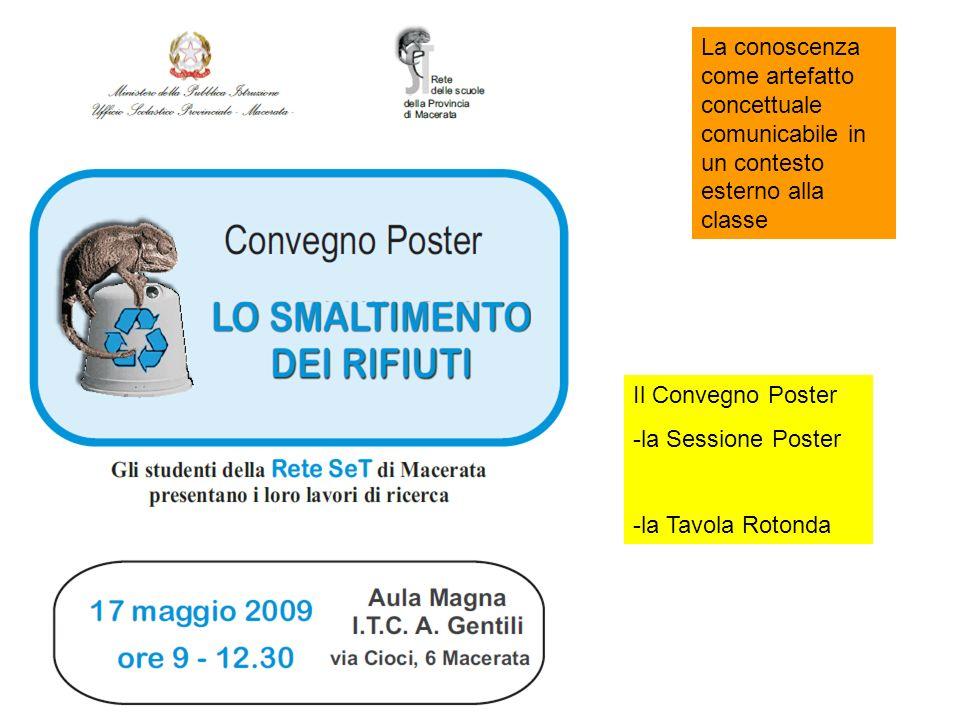 La conoscenza come artefatto concettuale comunicabile in un contesto esterno alla classe Il Convegno Poster -la Sessione Poster -la Tavola Rotonda