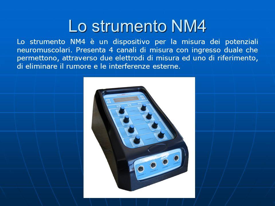 Collegamento con PC Il software NM4 è il cuore del sistema.