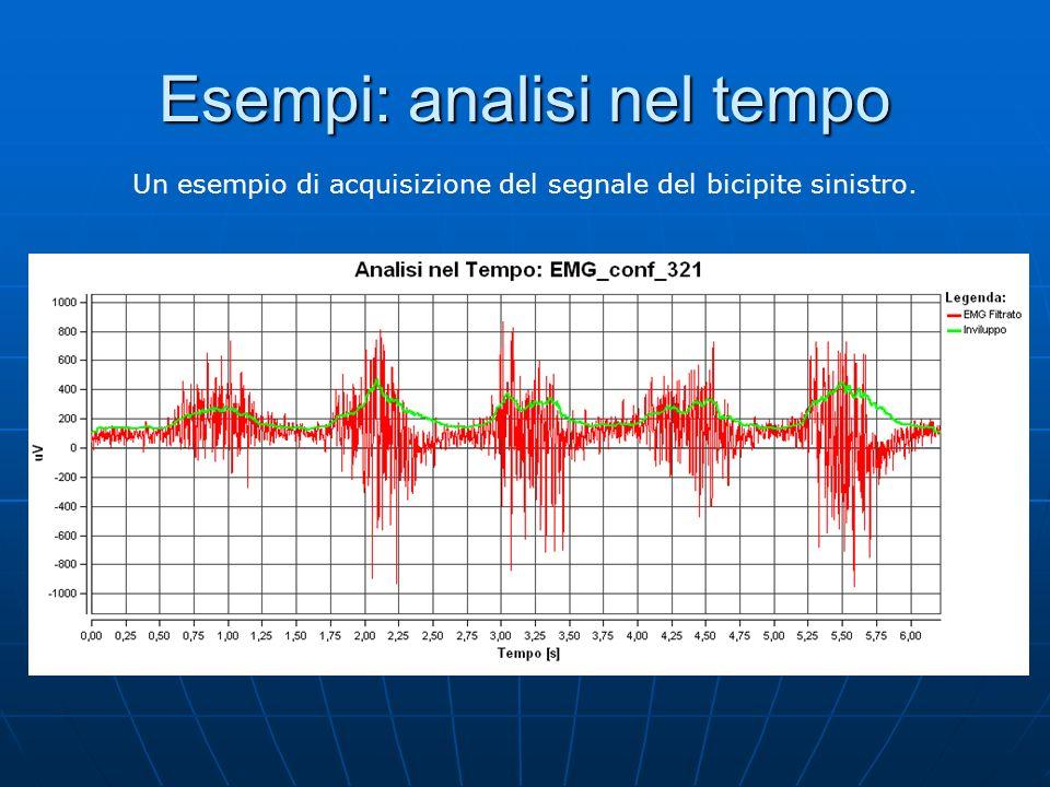 Esempi: analisi nel tempo Acquisizione del segnale frontale durante la masticazione