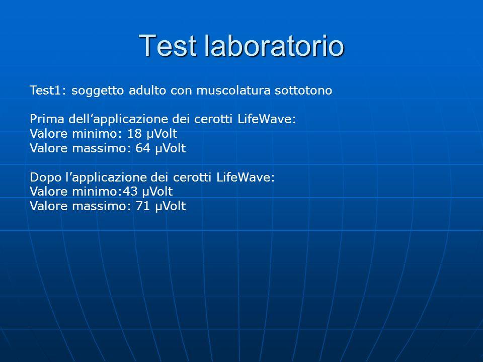 Test laboratorio Test1: soggetto adulto con muscolatura sottotono Prima dellapplicazione dei cerotti LifeWave: Valore minimo: 18 μVolt Valore massimo: