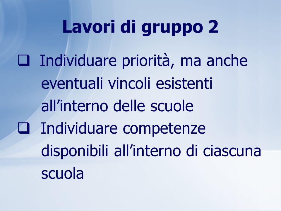 Lavori di gruppo 2 Individuare priorità, ma anche eventuali vincoli esistenti allinterno delle scuole Individuare competenze disponibili allinterno di