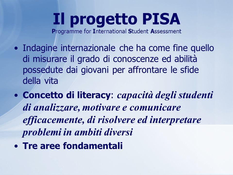 Il progetto PISA Programme for International Student Assessment Indagine internazionale che ha come fine quello di misurare il grado di conoscenze ed