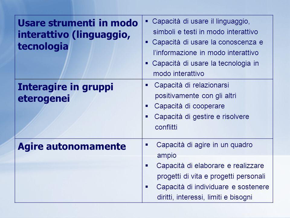 Usare strumenti in modo interattivo (linguaggio, tecnologia Capacità di usare il linguaggio, simboli e testi in modo interattivo Capacità di usare la