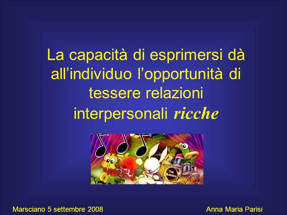 La capacità di esprimersi dà allindividuo lopportunità di tessere relazioni interpersonali ricche Anna Maria ParisiMarsciano 5 settembre 2008